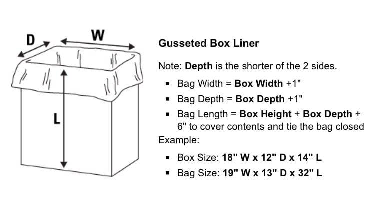 Box Liner Bag Calculation