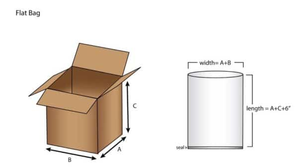 Flat Bag for Box Liner